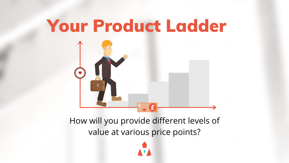 Your Product Ladder