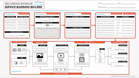 Recurring-Revenue Service Business Builder 600