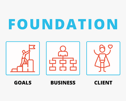 Attract Sell Nurture Foundation Stage