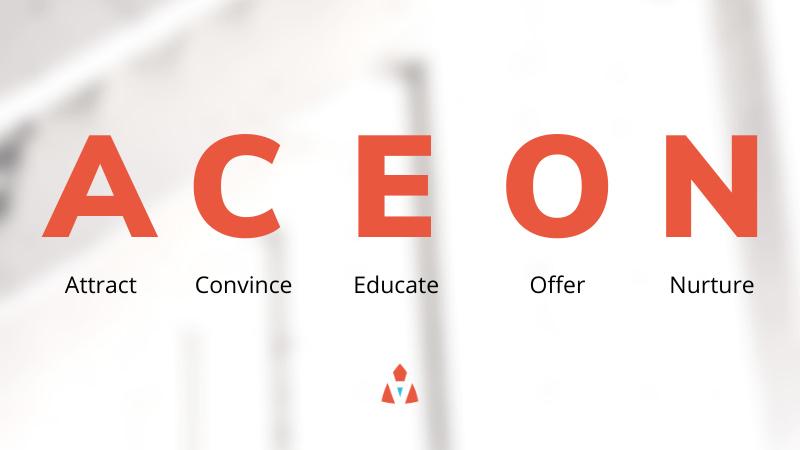 ACEON Framework For Effective Marketing