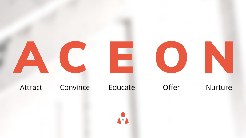 ACEON Framework For Effective Marketing